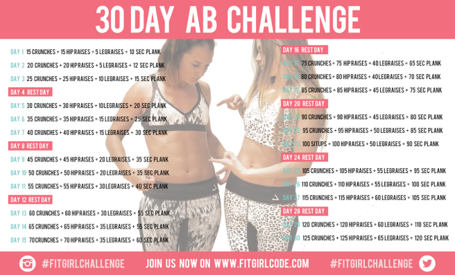 Sporten update #4 | 30 Day Ab Challenge en Willeke Zorg Workout Club